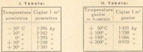 tablice ciągu kominowego1.jpg